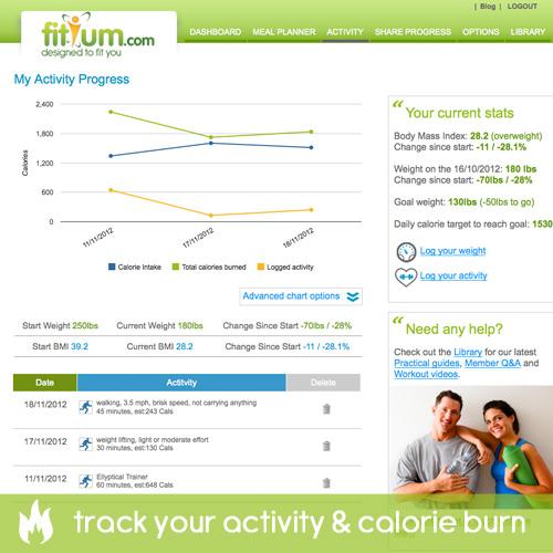 fitium